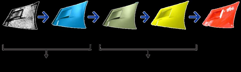 Proces reverznog inženjeringa